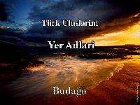 Türk Uluslarinin Yer Adlari